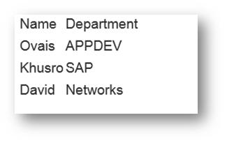 Creating custom HTML Helper Extension to generate Grid in ASP.NET MVC (1/2)
